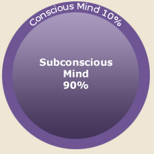 how subconscious mind works pdf