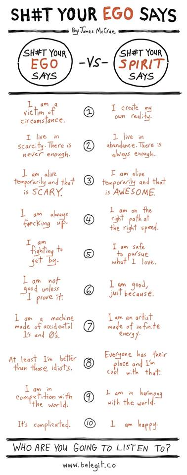 Ego vs Heart